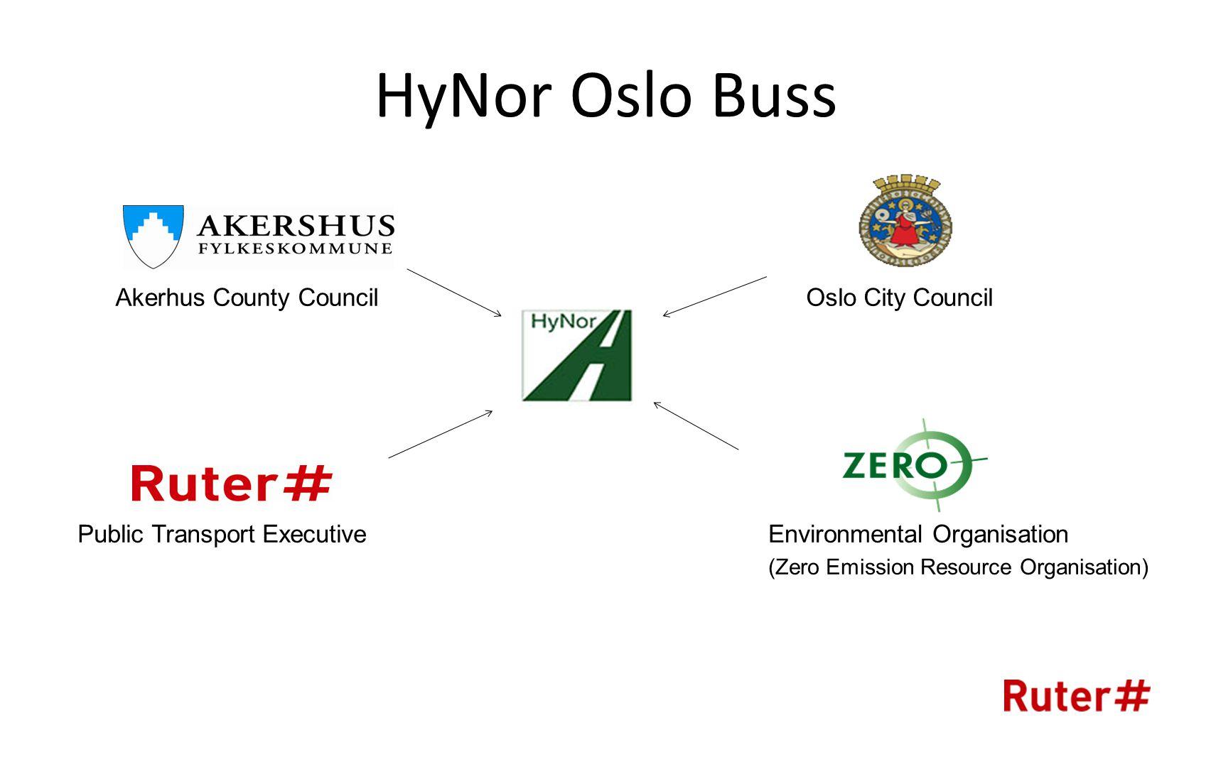 HyNor Oslo Buss Akerhus County CouncilOslo City Council Public Transport ExecutiveEnvironmental Organisation (Zero Emission Resource Organisation)