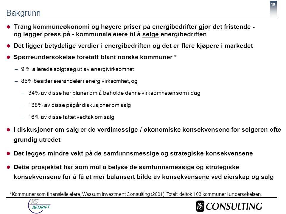 10 Bakgrunn  Trang kommuneøkonomi og høyere priser på energibedrifter gjør det fristende - og legger press på - kommunale eiere til å selge energibedriften  Det ligger betydelige verdier i energibedriften og det er flere kjøpere i markedet  Spørreundersøkelse foretatt blant norske kommuner * –9 % allerede solgt seg ut av energivirksomhet –85% besitter eierandeler i energivirksomhet, og – 34% av disse har planer om å beholde denne virksomheten som i dag – I 38% av disse pågår diskusjoner om salg – I 6% av disse fattet vedtak om salg  I diskusjoner om salg er de verdimessige / økonomiske konsekvensene for selgeren ofte grundig utredet  Det legges mindre vekt på de samfunnsmessige og strategiske konsekvensene  Dette prosjektet har som mål å belyse de samfunnsmessige og strategiske konsekvensene for å få et mer balansert bilde av konsekvensene ved eierskap og salg *Kommuner som finansielle eiere, Wassum Investment Consulting (2001).