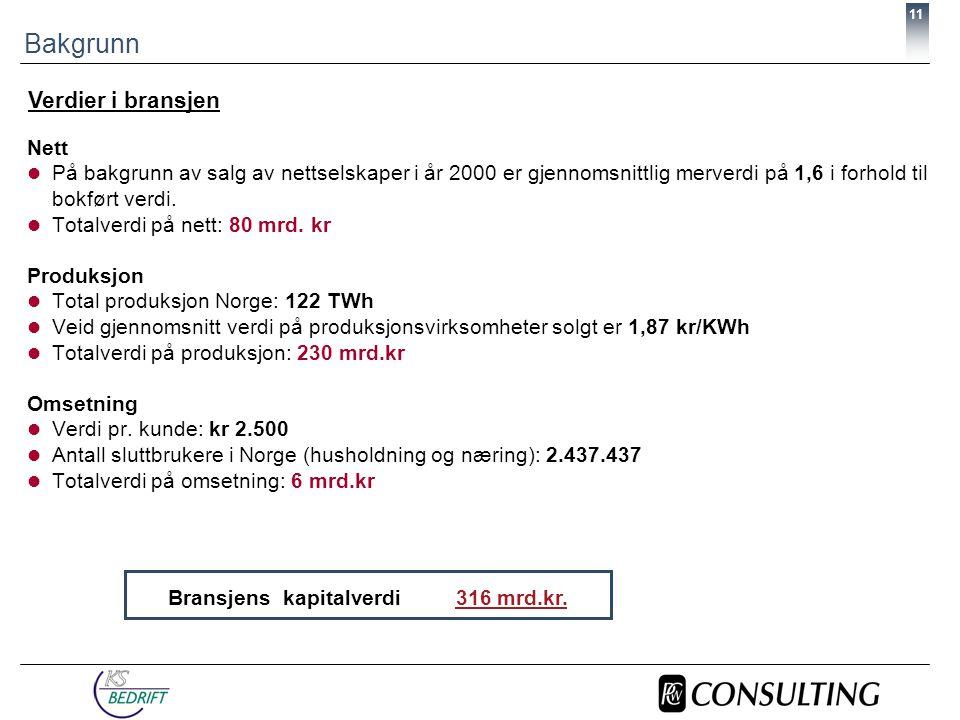 11 Bakgrunn Nett  På bakgrunn av salg av nettselskaper i år 2000 er gjennomsnittlig merverdi på 1,6 i forhold til bokført verdi.