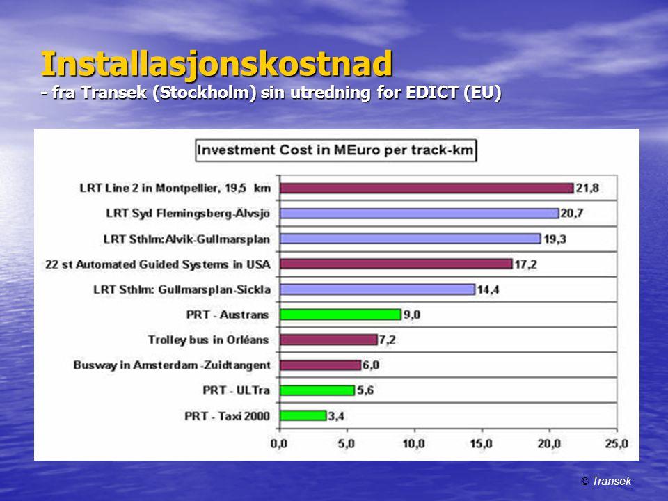 Installasjonskostnad - fra Transek (Stockholm) sin utredning for EDICT (EU) © Transek