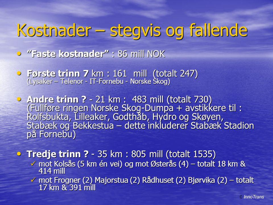 """Kostnader – stegvis og fallende • """"Faste kostnader"""" : 86 mill NOK • Første trinn 7 km : 161 mill (totalt 247) (Lysaker – Telenor - IT-Fornebu - Norske"""