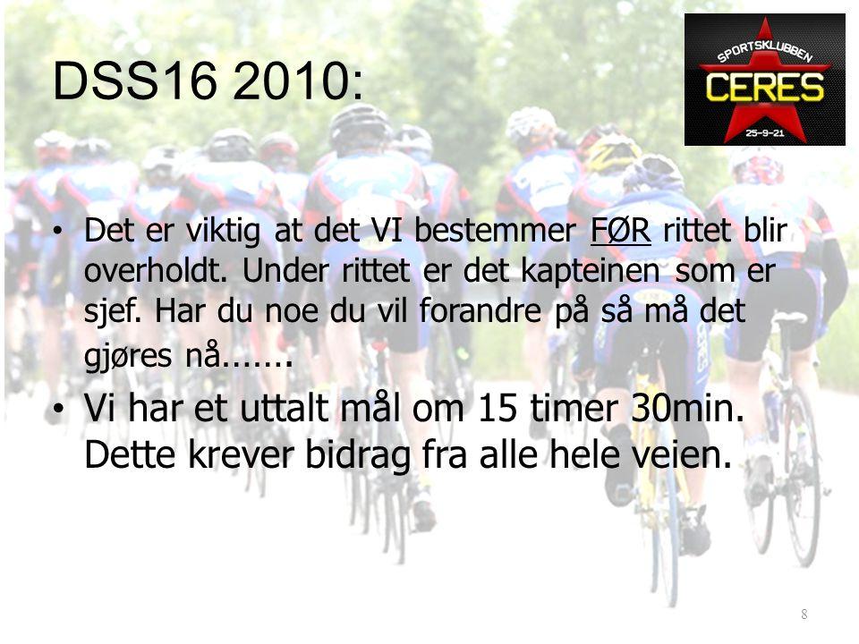 DSS16 2010: Mål 2009: – Få en fin tur nedover – Resultat16:30 • Resultat: – En fin tur nedover – Resultat: 16:10 min 18
