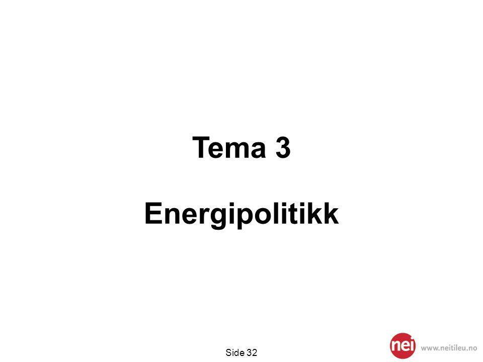 Side 32 Tema 3 Energipolitikk