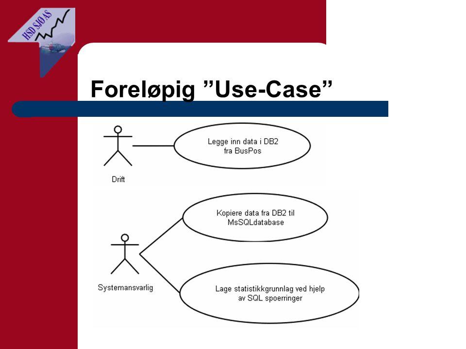 """Foreløpig """"Use-Case"""""""