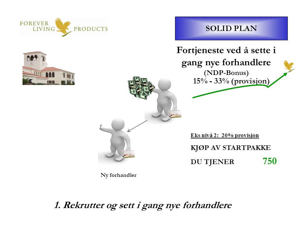 SOLID PLAN Ny forhandler Fortjeneste ved å sette i gang nye forhandlere (NDP-Bonus) 15% - 33% (provisjon) 1. Rekrutter og sett i gang nye forhandlere