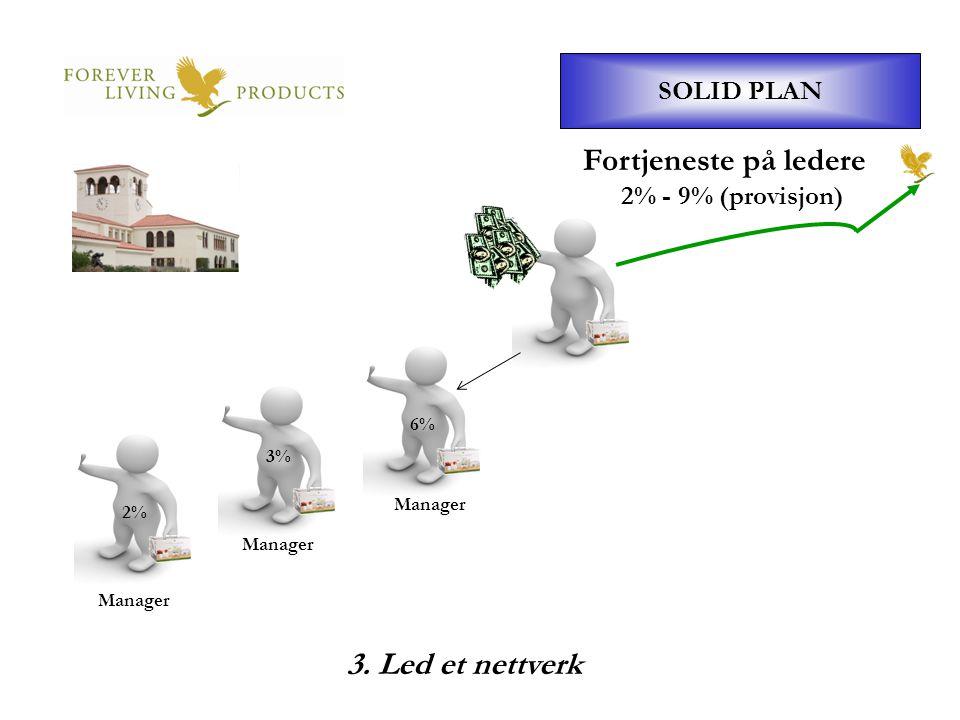 SOLID PLAN Manager Fortjeneste på ledere 2% - 9% (provisjon) 3. Led et nettverk Manager 6% 2% 3%