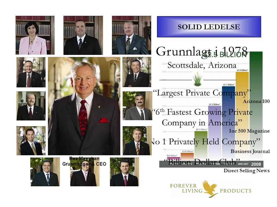 Styret i Forever har mer enn 300 års Network Marketing ERFARING Grunnlagt i 1978 Scottsdale, Arizona Largest Private Company Arizona 100 6 th Fastest Growing Private Company in America Inc 500 Magazine No 1 Privately Held Company Business Journal Billion Dollar Club Direct Selling News Rex Maughan Grunnlegger & CEO SOLID LEDELSE