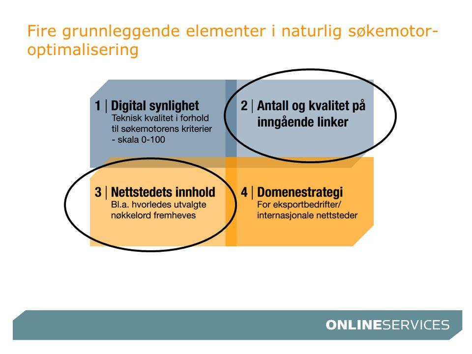 Fire grunnleggende elementer i naturlig søkemotor- optimalisering