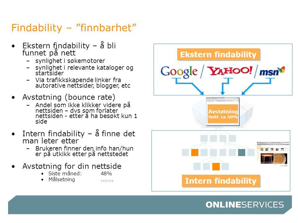 """Findability – """"finnbarhet"""" Ekstern findability Intern findability Avstøtning Snitt ca 50% •Ekstern findability – å bli funnet på nett –synlighet i søk"""