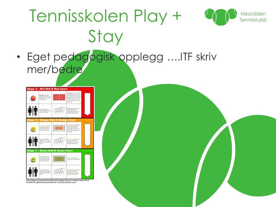 Tennisskolen Play + Stay • Eget pedagogisk opplegg ….ITF skriv mer/bedre