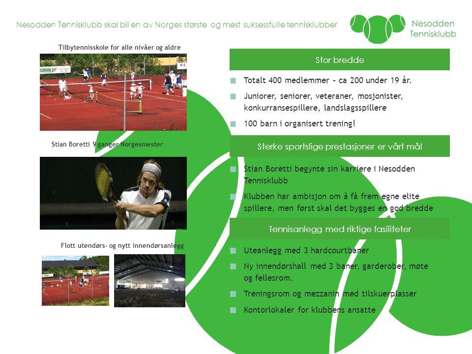 Nesodden Tennisklubb skal bli en av Norges største og mest suksessfulle tennisklubber Tennisanlegg med riktige fasiliteter Sterke sportslige prestasjo