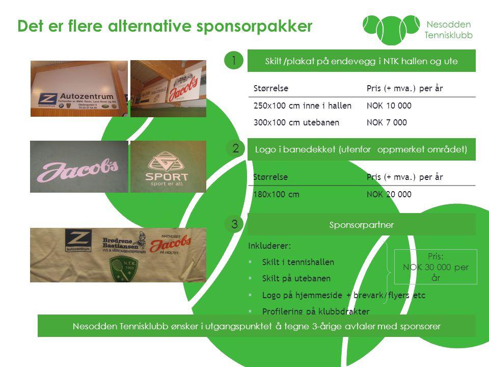 Det er flere alternative sponsorpakker Skilt /plakat på endevegg i NTK hallen og ute StørrelsePris (+ mva.) per år 250x100 cm inne i hallenNOK 10 000
