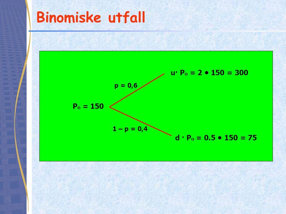 Binomiske utfall P o = 150 u· P o = 2 • 150 = 300 d · P o = 0.5 • 150 = 75 p = 0,6 1 – p = 0,4