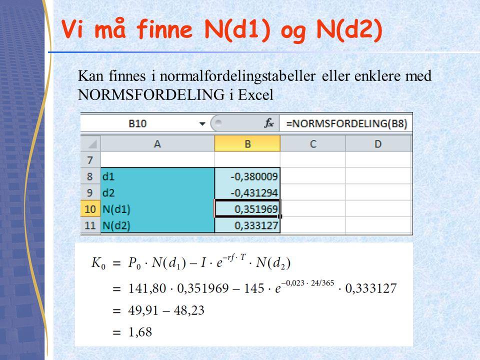 Vi må finne N(d1) og N(d2) Kan finnes i normalfordelingstabeller eller enklere med NORMSFORDELING i Excel