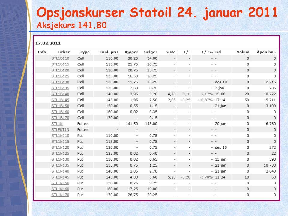 Opsjonskurser Statoil 24. januar 2011 Aksjekurs 141,80