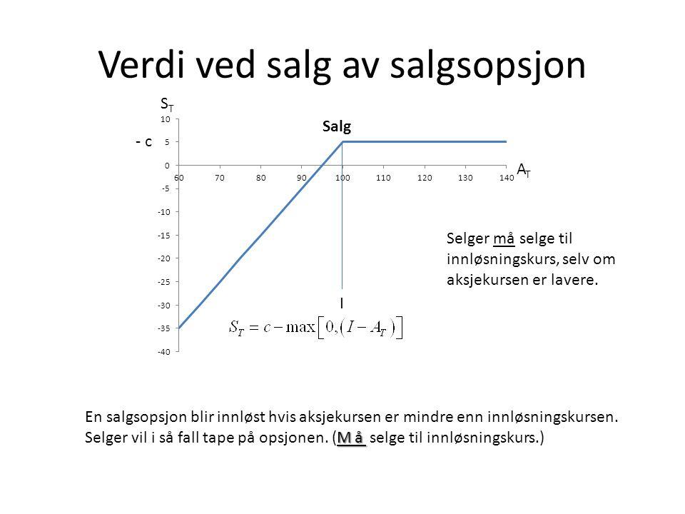 Verdi ved salg av salgsopsjon STST ATAT I - c En salgsopsjon blir innløst hvis aksjekursen er mindre enn innløsningskursen.
