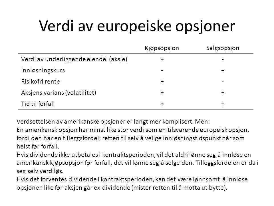 Verdi av europeiske opsjoner KjøpsopsjonSalgsopsjon Verdi av underliggende eiendel (aksje) +- Innløsningskurs -+ Risikofri rente +- Aksjens varians (volatilitet) ++ Tid til forfall ++ Verdsettelsen av amerikanske opsjoner er langt mer komplisert.