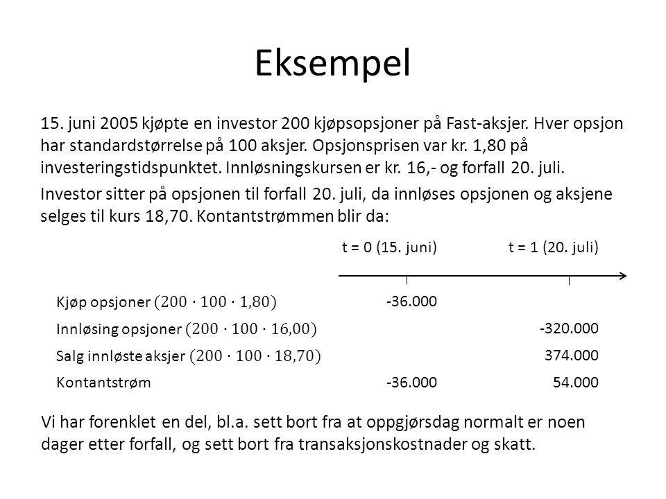 Eksempel 15.juni 2005 kjøpte en investor 200 kjøpsopsjoner på Fast-aksjer.