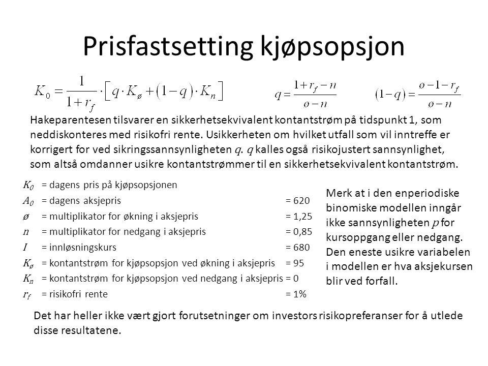Prisfastsetting kjøpsopsjon K 0 = dagens pris på kjøpsopsjonen A 0 = dagens aksjepris= 620 ø = multiplikator for økning i aksjepris= 1,25 n = multiplikator for nedgang i aksjepris= 0,85 I = innløsningskurs= 680 K ø = kontantstrøm for kjøpsopsjon ved økning i aksjepris= 95 K n = kontantstrøm for kjøpsopsjon ved nedgang i aksjepris= 0 r f = risikofri rente= 1% Hakeparentesen tilsvarer en sikkerhetsekvivalent kontantstrøm på tidspunkt 1, som neddiskonteres med risikofri rente.