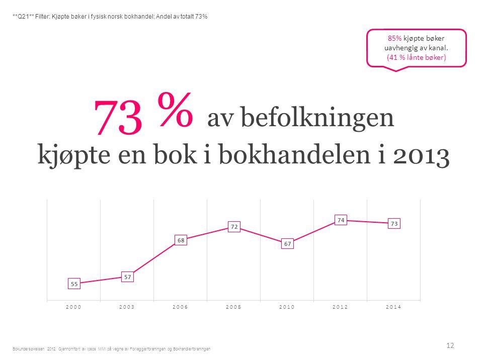 12 Bokundersøkelsen 2012.