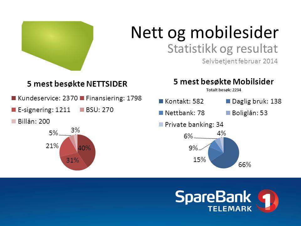 Nett og mobilesider Statistikk og resultat Selvbetjent februar 2014