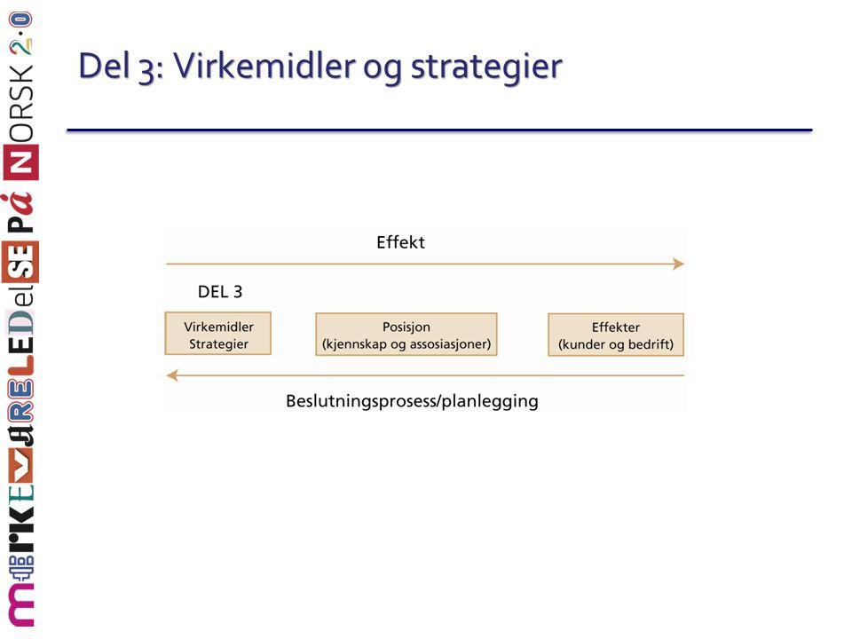 Del 3: Virkemidler og strategier