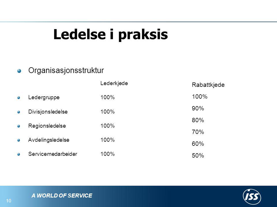 A WORLD OF SERVICE 10 Organisasjonsstruktur Lederkjede Ledergruppe100% Divisjonsledelse100% Regionsledelse100% Avdelingsledelse100% Servicemedarbeider100% Rabattkjede 100% 90% 80% 70% 60% 50% Ledelse i praksis