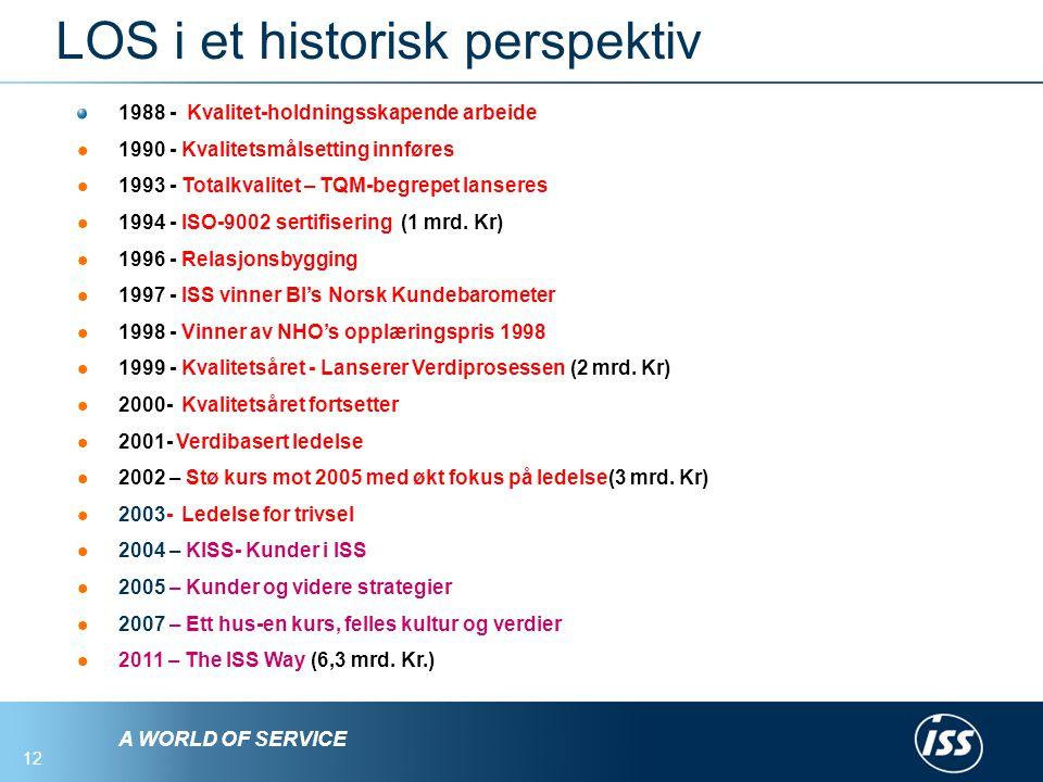 A WORLD OF SERVICE 11 Ledelse over store geografier… Top Management Conference Internasjonale retningslinjer LOS i Norge Transformerer internasjonale