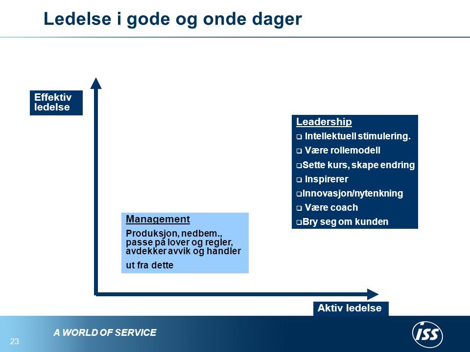 A WORLD OF SERVICE 23 Effektiv ledelse Aktiv ledelse Management Produksjon, nedbem., passe på lover og regler, avdekker avvik og handler ut fra dette Leadership  Intellektuell stimulering.
