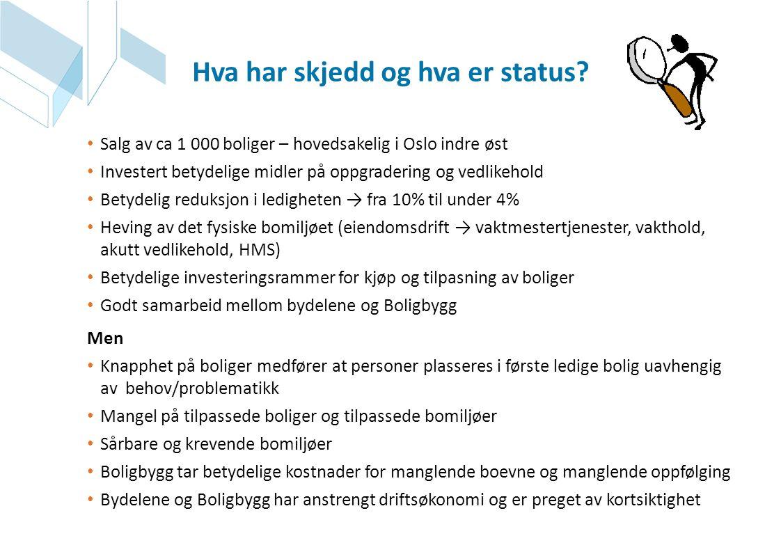 • Salg av ca 1 000 boliger – hovedsakelig i Oslo indre øst • Investert betydelige midler på oppgradering og vedlikehold • Betydelig reduksjon i ledigh