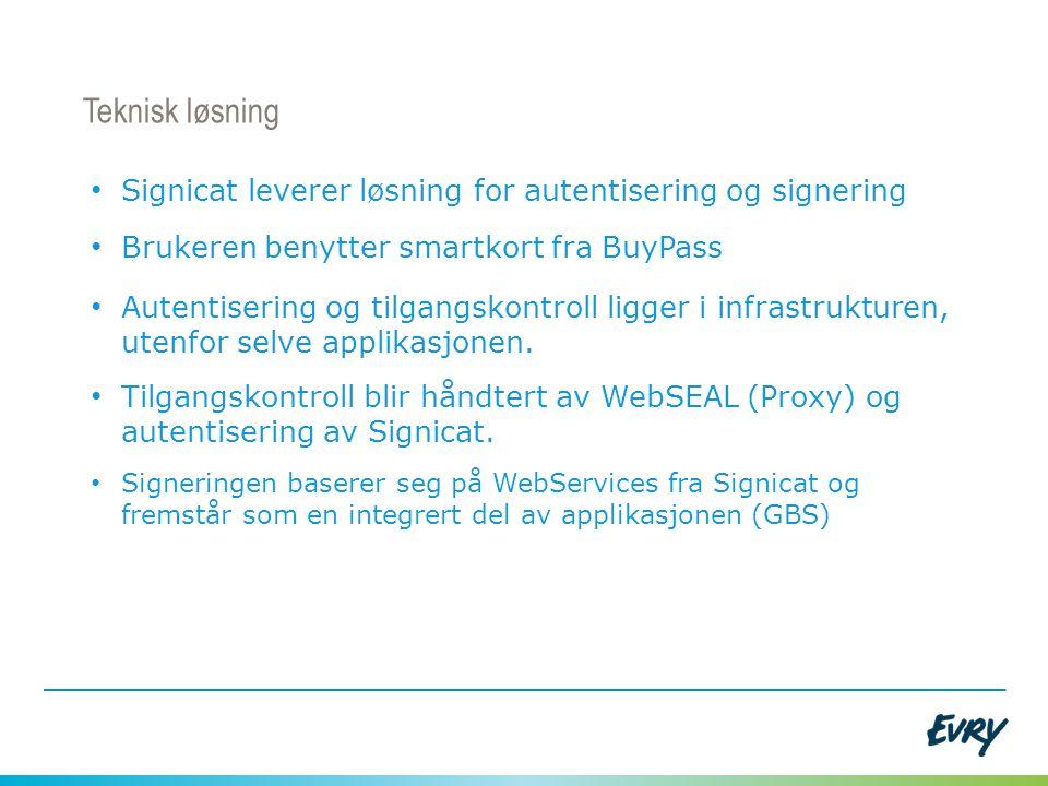 Teknisk løsning • Signicat leverer løsning for autentisering og signering • Brukeren benytter smartkort fra BuyPass • Autentisering og tilgangskontrol