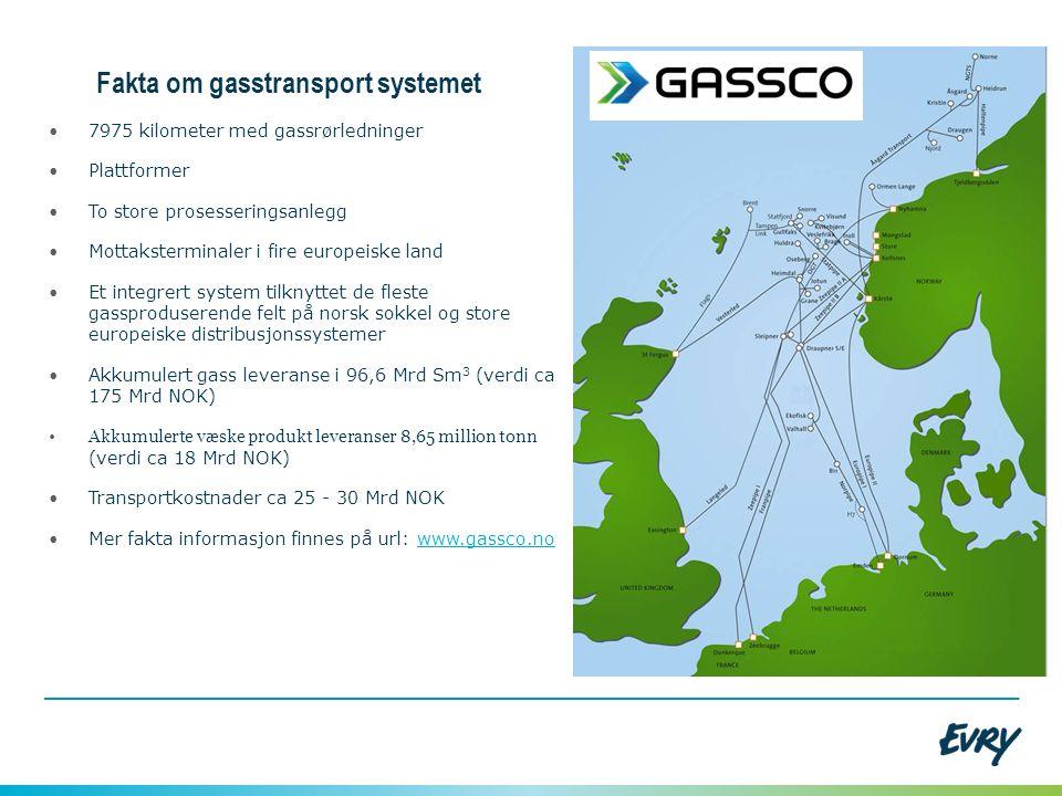 Fakta om gasstransport systemet •7975 kilometer med gassrørledninger •Plattformer •To store prosesseringsanlegg •Mottaksterminaler i fire europeiske l