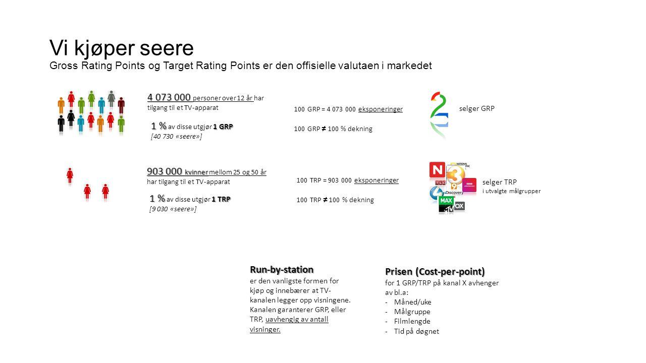 Vi kjøper seere Gross Rating Points og Target Rating Points er den offisielle valutaen i markedet 4 073 000 4 073 000 personer over 12 år har tilgang til et TV-apparat 1 % 1 GRP 1 % av disse utgjør 1 GRP [40 730 «seere»] 100 GRP = 4 073 000 eksponeringer 100 GRP ≠ 100 % dekning selger GRP selger TRP i utvalgte målgrupper 903 000 kvinner 903 000 kvinner mellom 25 og 50 år har tilgang til et TV-apparat 1 % 1 TRP 1 % av disse utgjør 1 TRP [9 030 «seere»] 100 TRP = 903 000 eksponeringer 100 TRP ≠ 100 % dekning Run-by-station er den vanligste formen for kjøp og innebærer at TV- kanalen legger opp visningene.