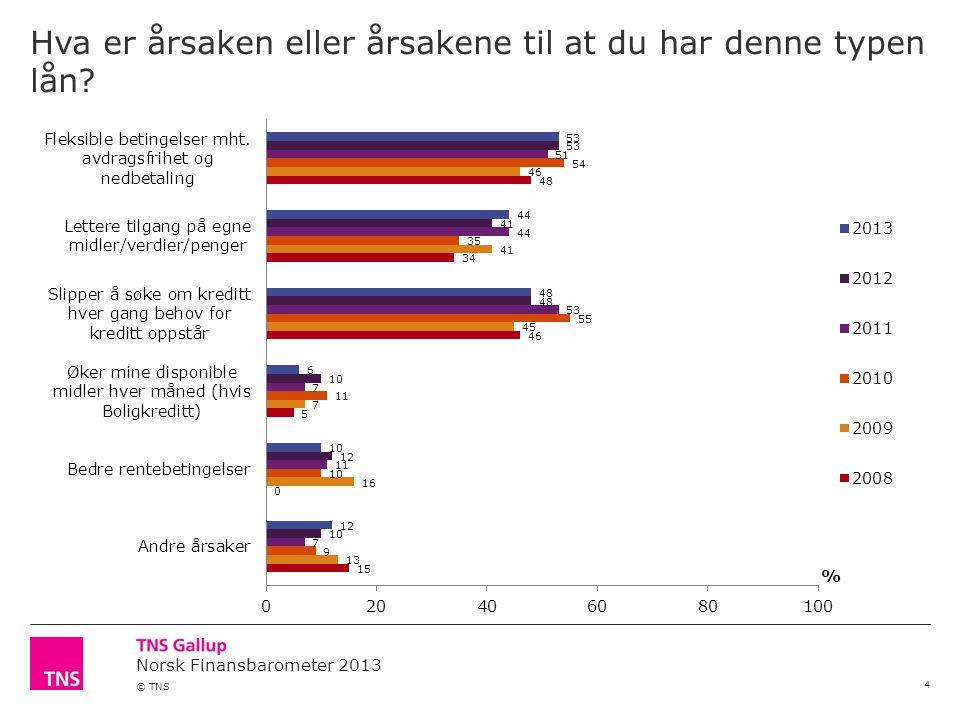 Norsk Finansbarometer 2013 © TNS Hva er årsaken eller årsakene til at du har denne typen lån? 4
