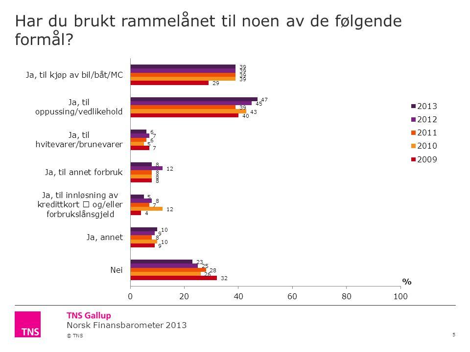 Norsk Finansbarometer 2013 © TNS Har du brukt rammelånet til noen av de følgende formål 5