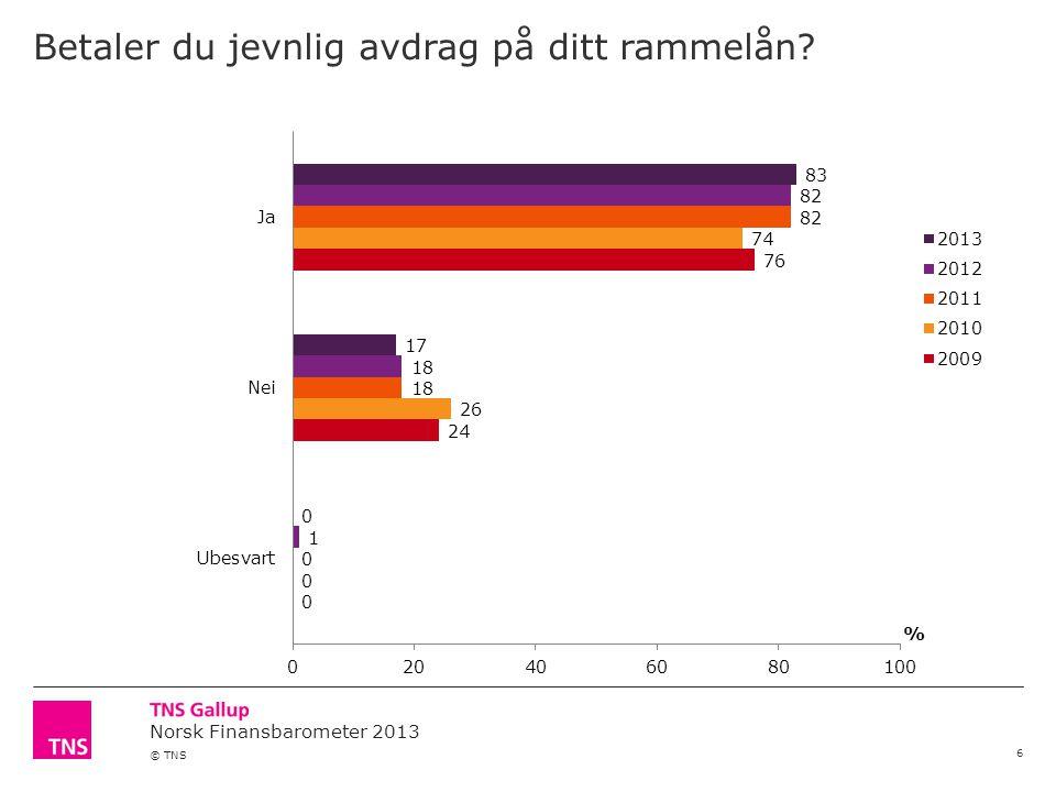 Norsk Finansbarometer 2013 © TNS Betaler du jevnlig avdrag på ditt rammelån? 6