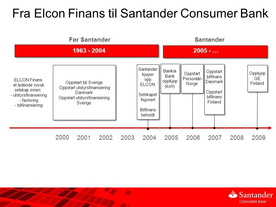 Fra Elcon Finans til Santander Consumer Bank 1963 - 20042005 - … Før SantanderSantander 200520062007200820092004200320022001 Bankia Bank oppkjøp (kort