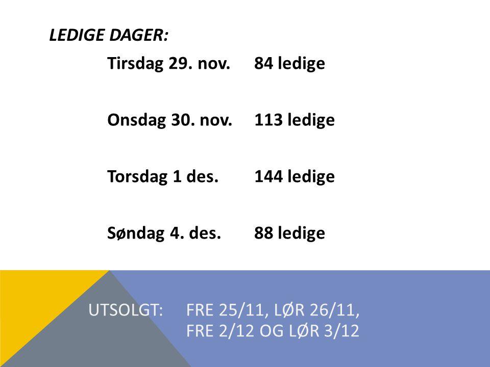 LEDIGE DAGER: Tirsdag 29.nov. 84 ledige Onsdag 30.
