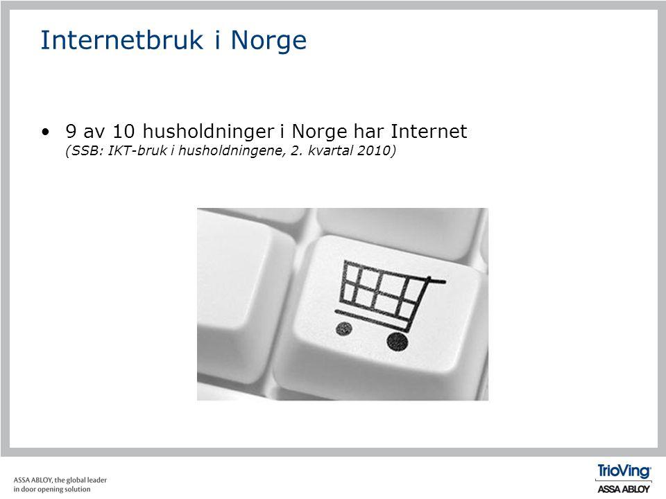 Internetbruk i Norge •9 av 10 husholdninger i Norge har Internet (SSB: IKT-bruk i husholdningene, 2. kvartal 2010)
