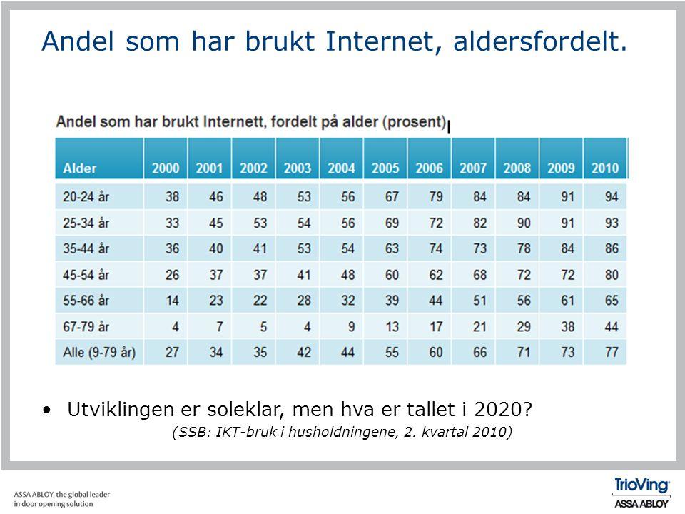 Andel som har brukt Internet, aldersfordelt. •Utviklingen er soleklar, men hva er tallet i 2020? (SSB: IKT-bruk i husholdningene, 2. kvartal 2010)