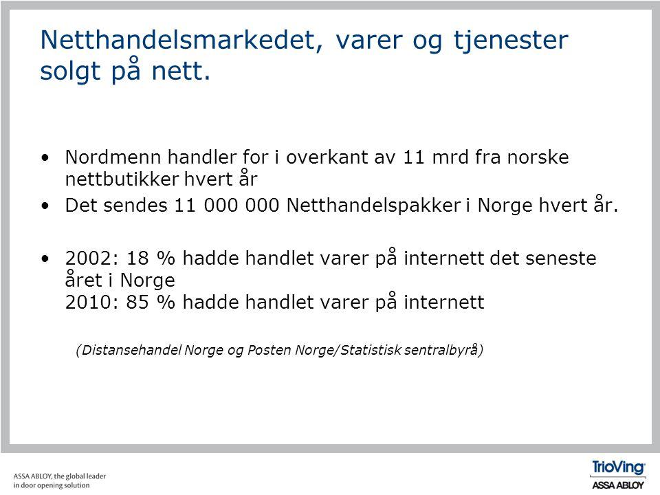 Netthandelsmarkedet, varer og tjenester solgt på nett. •Nordmenn handler for i overkant av 11 mrd fra norske nettbutikker hvert år •Det sendes 11 000