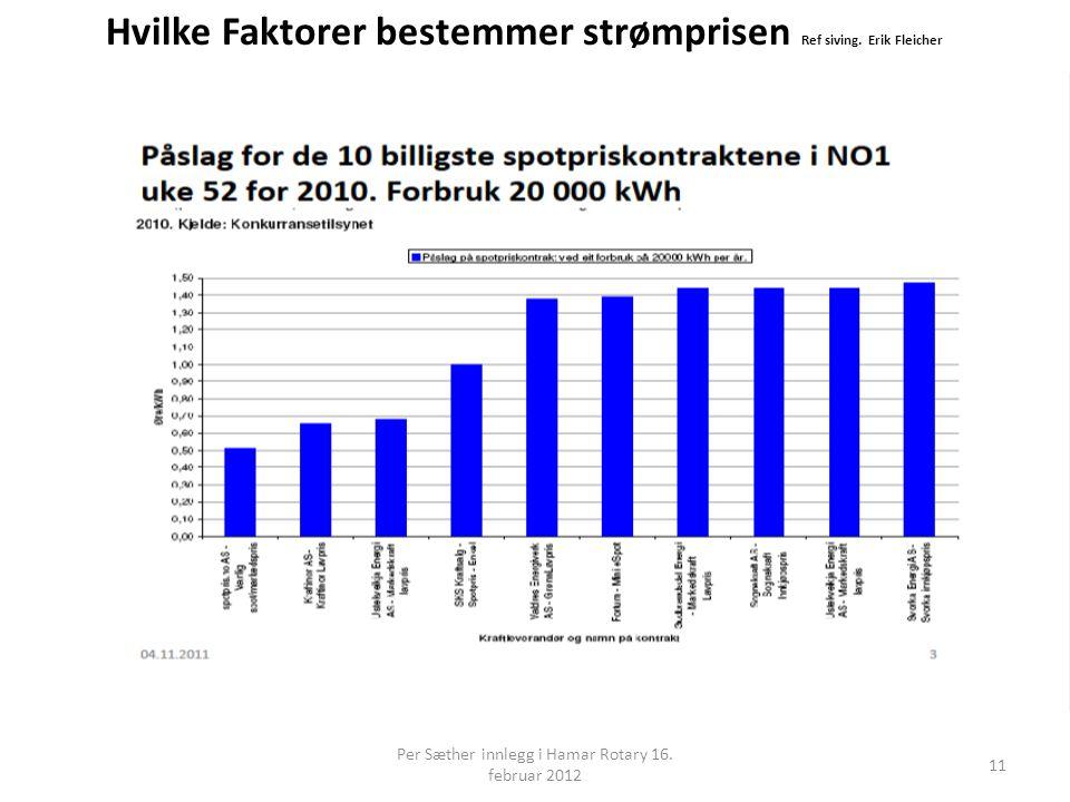 Hvilke Faktorer bestemmer strømprisen Ref siving. Erik Fleicher 11 Per Sæther innlegg i Hamar Rotary 16. februar 2012