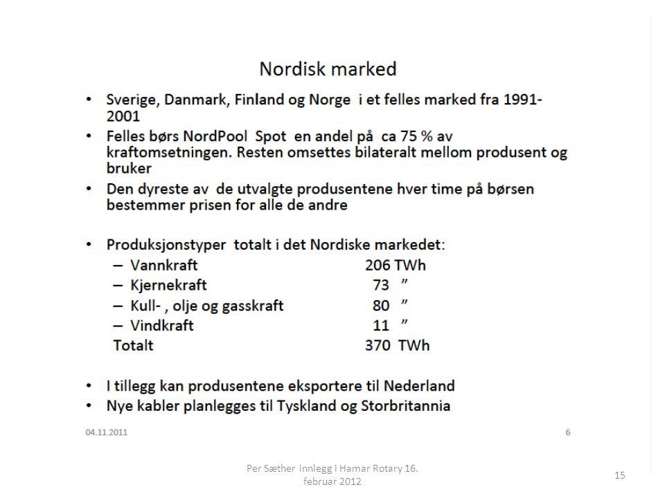 15 Per Sæther innlegg i Hamar Rotary 16. februar 2012