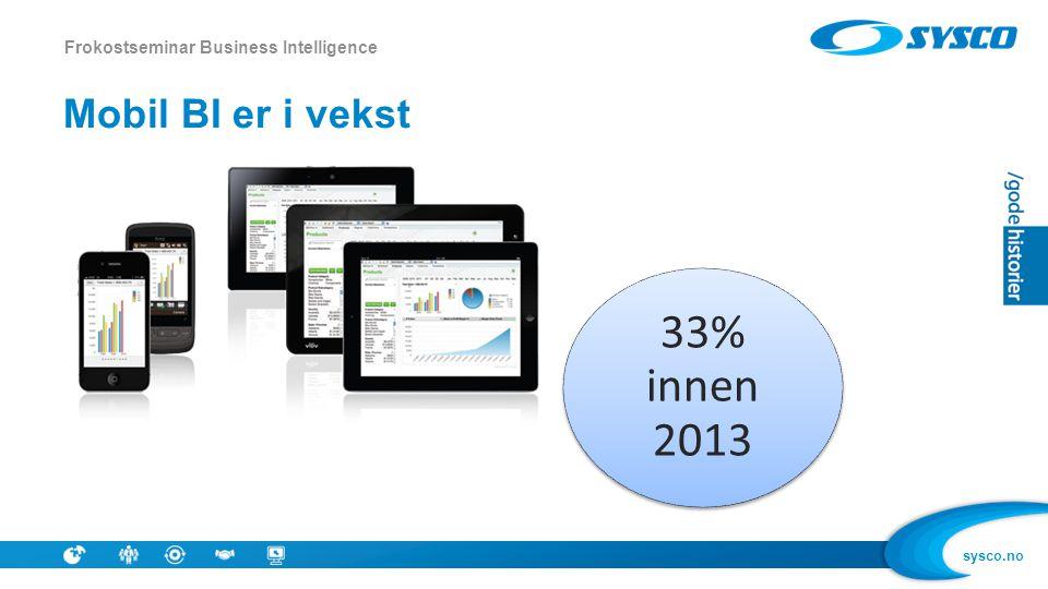 sysco.no Mobil BI er i vekst Frokostseminar Business Intelligence 33% innen 2013