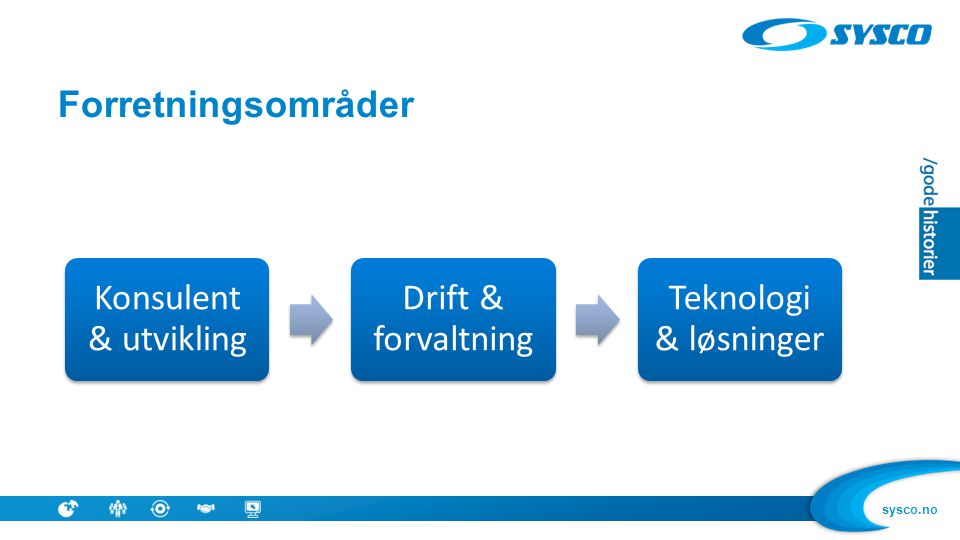 sysco.no Forretningsområder Konsulent & utvikling Drift & forvaltning Teknologi & løsninger
