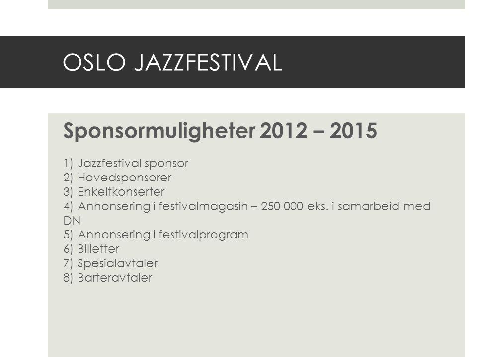 OSLO JAZZFESTIVAL Sponsormuligheter 2012 – 2015 1) Jazzfestival sponsor 2) Hovedsponsorer 3) Enkeltkonserter 4) Annonsering i festivalmagasin – 250 000 eks.
