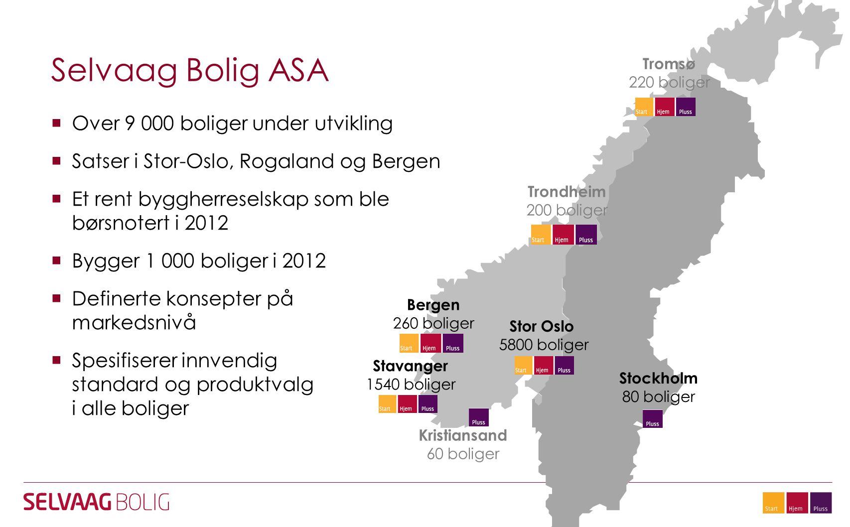 Tromsø 220 boliger Trondheim 200 boliger Stockholm 80 boliger Stor Oslo 5800 boliger Bergen 260 boliger Stavanger 1540 boliger Kristiansand 60 boliger Selvaag Bolig ASA  Over 9 000 boliger under utvikling  Satser i Stor-Oslo, Rogaland og Bergen  Et rent byggherreselskap som ble børsnotert i 2012  Bygger 1 000 boliger i 2012  Definerte konsepter på markedsnivå  Spesifiserer innvendig standard og produktvalg i alle boliger