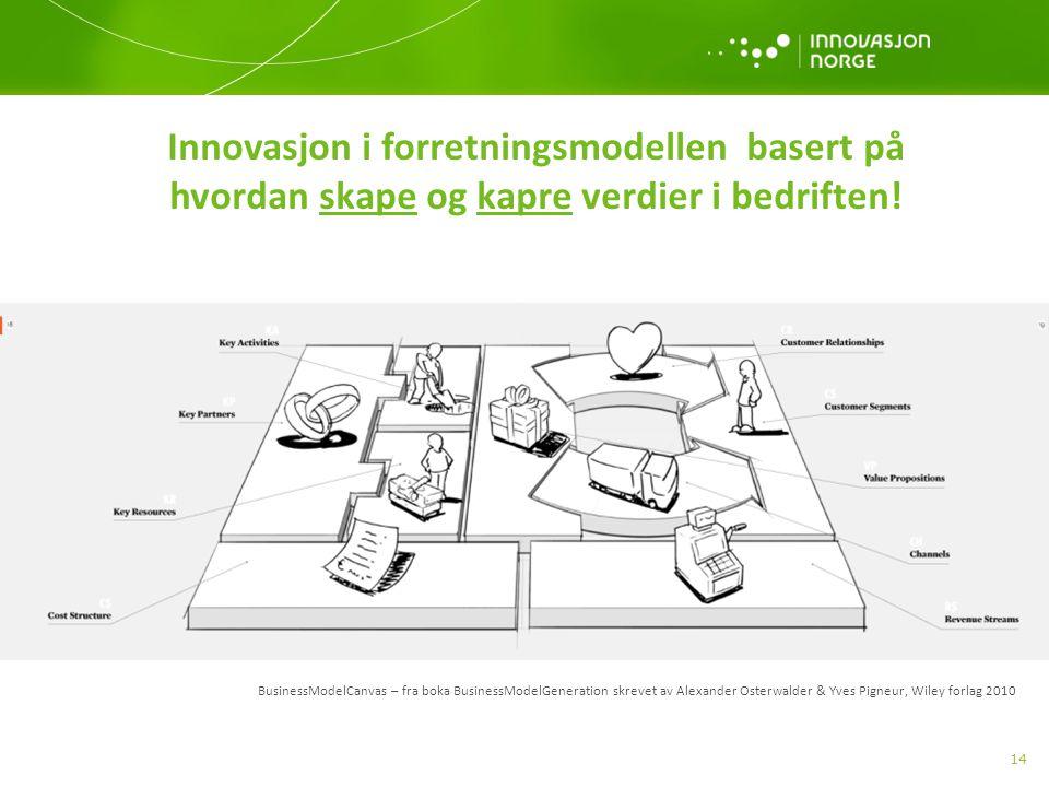 14 BusinessModelCanvas – fra boka BusinessModelGeneration skrevet av Alexander Osterwalder & Yves Pigneur, Wiley forlag 2010 Innovasjon i forretningsm