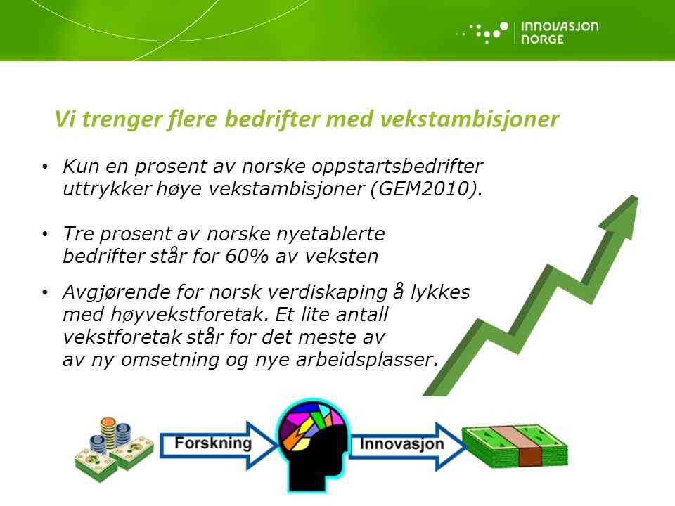• Kun en prosent av norske oppstartsbedrifter uttrykker høye vekstambisjoner (GEM2010). • Tre prosent av norske nyetablerte bedrifter står for 60% av