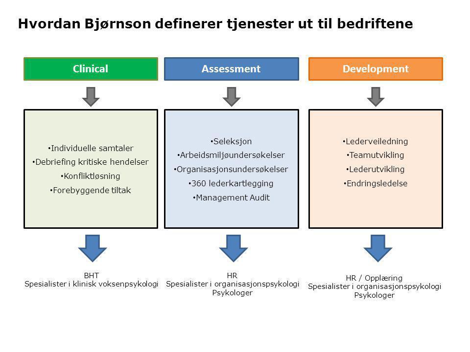 Intern organisering og fagutvikling ClinicalAssessmentDevelopment Fagleder Veiledning av alle psykologer i gruppe 2 t pr.
